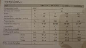 Tetra EX1200 technické údaje